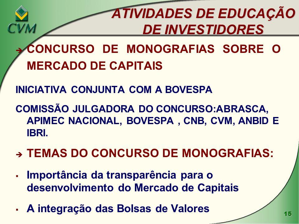 15 ATIVIDADES DE EDUCAÇÃO DE INVESTIDORES è CONCURSO DE MONOGRAFIAS SOBRE O MERCADO DE CAPITAIS INICIATIVA CONJUNTA COM A BOVESPA COMISSÃO JULGADORA D