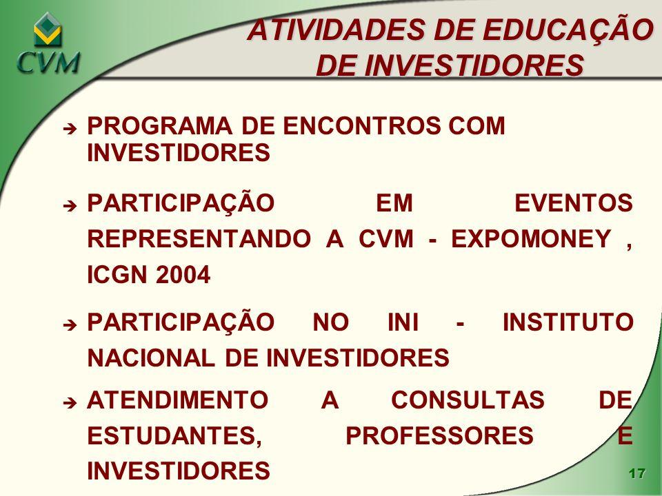 17 ATIVIDADES DE EDUCAÇÃO DE INVESTIDORES è PROGRAMA DE ENCONTROS COM INVESTIDORES è PARTICIPAÇÃO EM EVENTOS REPRESENTANDO A CVM - EXPOMONEY, ICGN 200