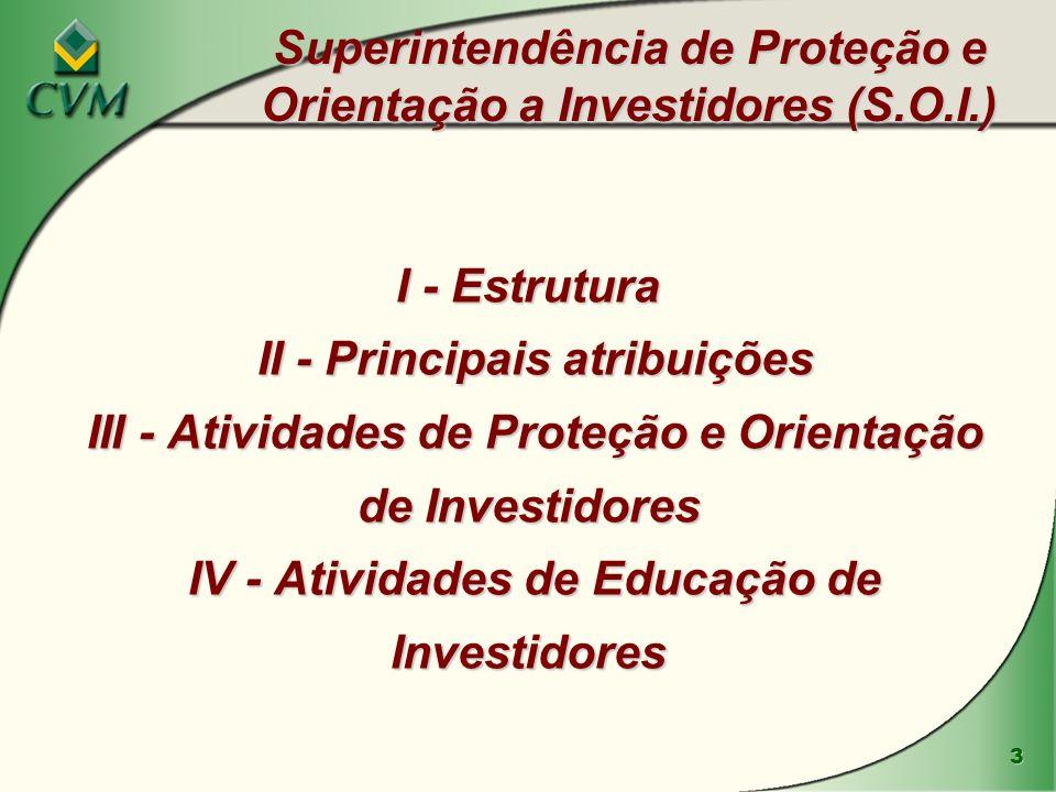 4ESTRUTURA Gerência de Educação de Investidores - GOE Gerência de Orientação a Investidores/RJ - GOI 1 Gerência de Orientação a Investidores/SP - GOI 2 Centro de Consulta - SP