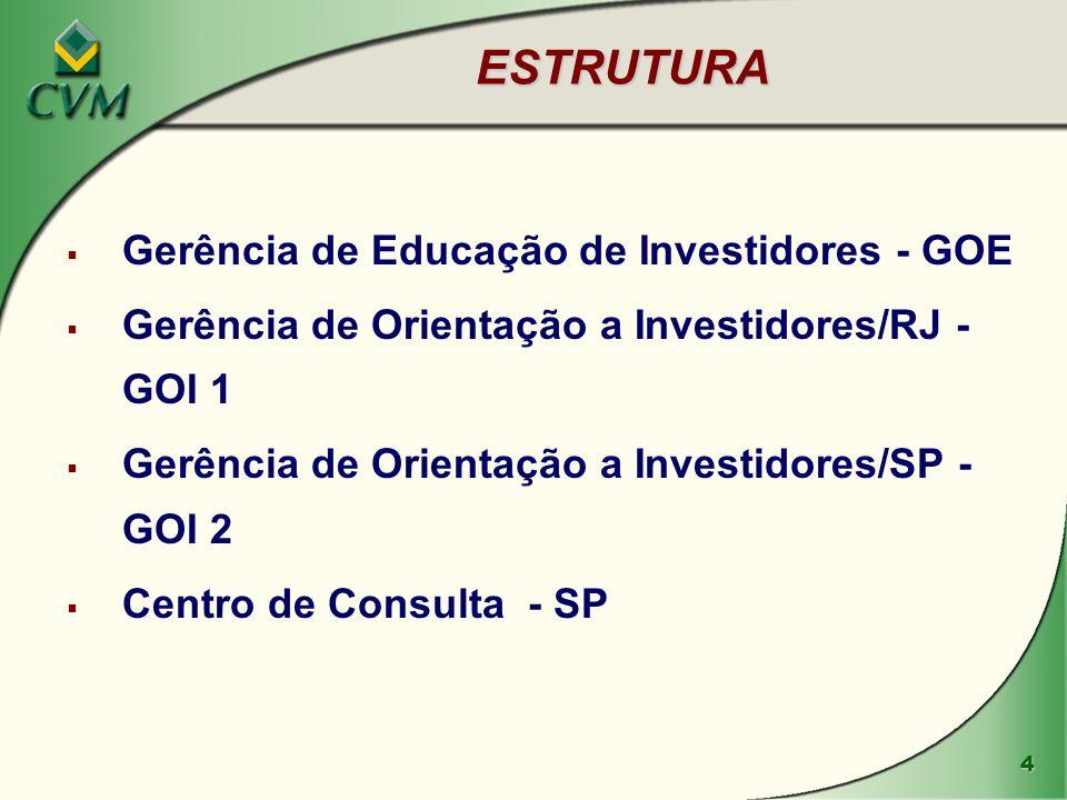4ESTRUTURA Gerência de Educação de Investidores - GOE Gerência de Orientação a Investidores/RJ - GOI 1 Gerência de Orientação a Investidores/SP - GOI