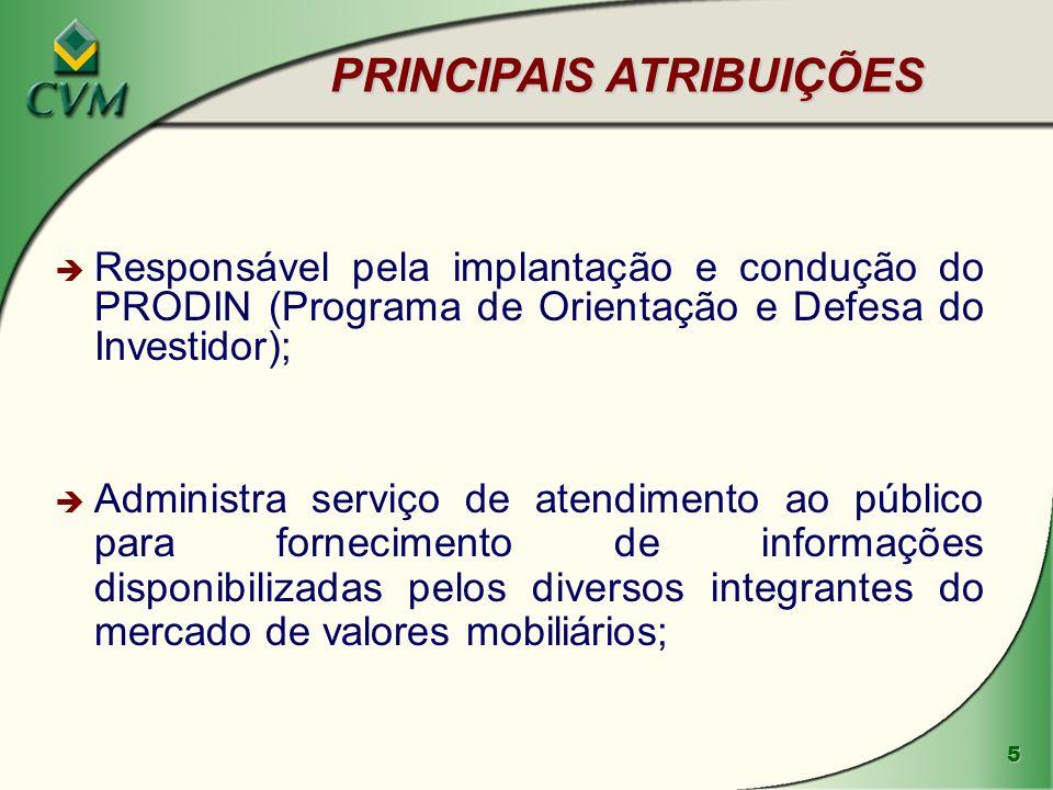 5 è Responsável pela implantação e condução do PRODIN (Programa de Orientação e Defesa do Investidor); è Administra serviço de atendimento ao público