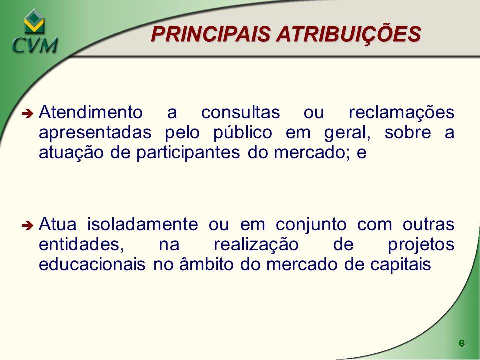 17 ATIVIDADES DE EDUCAÇÃO DE INVESTIDORES è PROGRAMA DE ENCONTROS COM INVESTIDORES è PARTICIPAÇÃO EM EVENTOS REPRESENTANDO A CVM - EXPOMONEY, ICGN 2004 è PARTICIPAÇÃO NO INI - INSTITUTO NACIONAL DE INVESTIDORES è ATENDIMENTO A CONSULTAS DE ESTUDANTES, PROFESSORES E INVESTIDORES