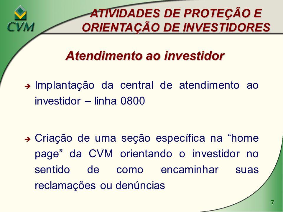 18 PRODIN - Programa de Orientação ao Investidor0800-241616 LIGAÇÃO GRATUITA SITE NA INTERNET www.cvm.gov.br Entre no link: FALE COM A CVM E-mails: goe@cvm.gov.br ; soi@cvm.gov.br Telefones: 21 3233-8214 ; 21 3233-8418