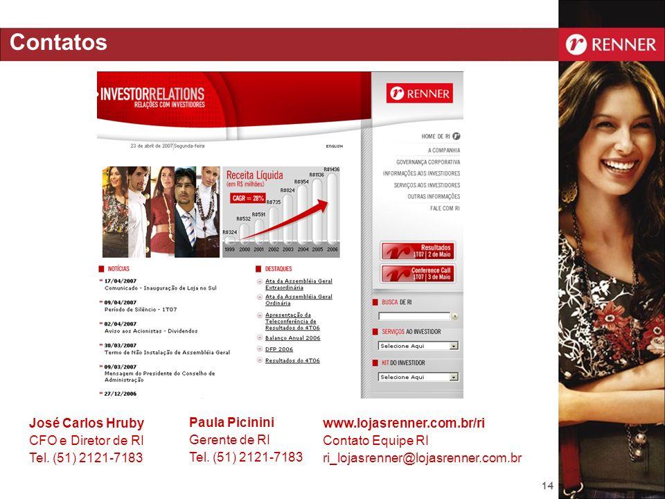 14 José Carlos Hruby CFO e Diretor de RI Tel. (51) 2121-7183 www.lojasrenner.com.br/ri Contato Equipe RI ri_lojasrenner@lojasrenner.com.br Contatos Pa
