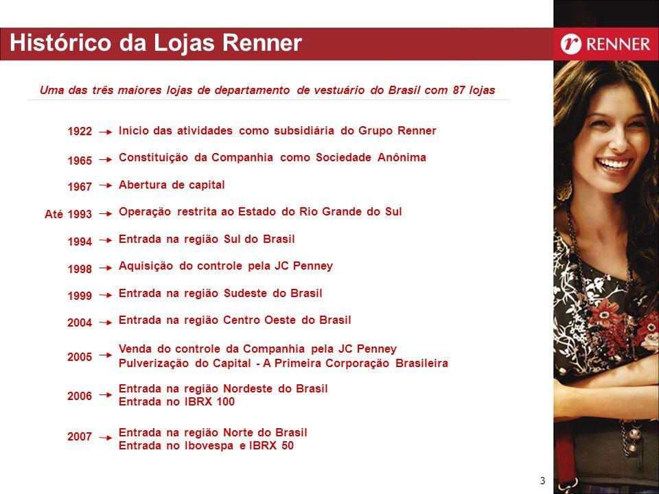 3 Histórico da Lojas Renner Uma das três maiores lojas de departamento de vestuário do Brasil com 87 lojas Início das atividades como subsidiária do G