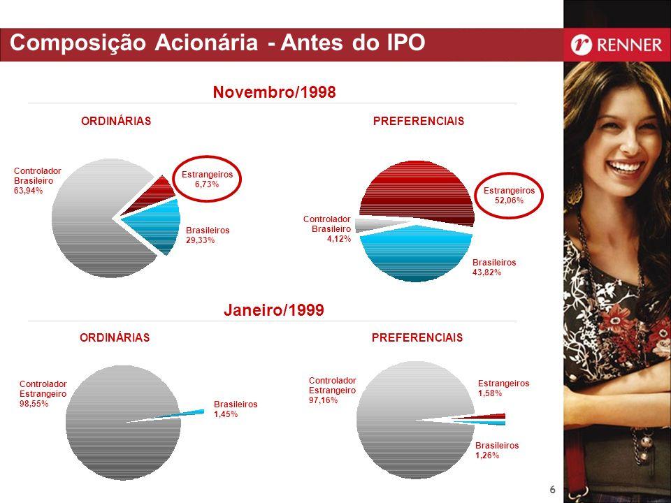 6 Novembro/1998 Controlador Brasileiro 4,12% Brasileiros 43,82% Brasileiros 29,33% Controlador Brasileiro 63,94% ORDINÁRIASPREFERENCIAIS Controlador E