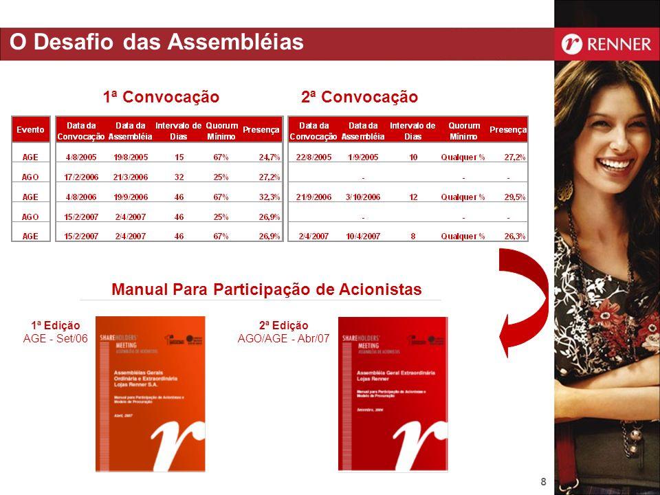8 O Desafio das Assembléias 1ª Edição AGE - Set/06 2ª Edição AGO/AGE - Abr/07 Manual Para Participação de Acionistas 1ª Convocação2ª Convocação