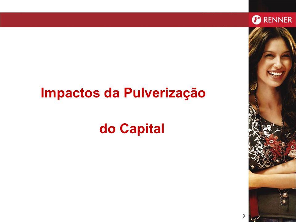 9 Impactos da Pulverização do Capital