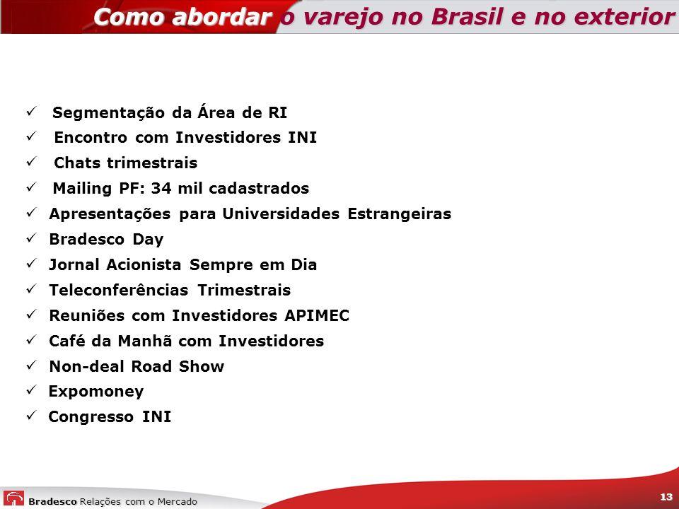 Bradesco Relações com o Mercado 13 Como abordar o varejo no Brasil e no exterior Segmentação da Área de RI Encontro com Investidores INI Chats trimest