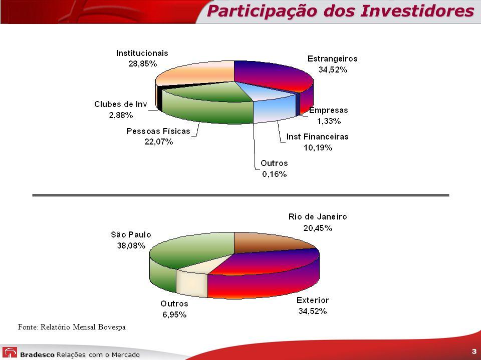 Bradesco Relações com o Mercado 4 Participação do Investidor Individual 76.607 75.003 85.249 85.478 116.914 155.183 219.634 224.536 Fonte: CBLC – Companhia Brasileira de Liquidação e Custódia Participação nos negócios da Bovespa Total de contas na CBLC 20,2 21,7 21,9 26,2 27,5 25,4 24,6 Fonte: Bovespa – inclui clubes de investimento %