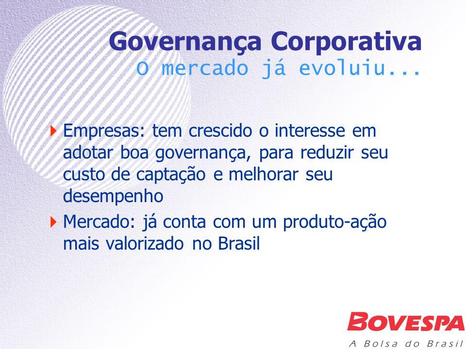 Governança Corporativa O mercado já evoluiu... Empresas: tem crescido o interesse em adotar boa governança, para reduzir seu custo de captação e melho