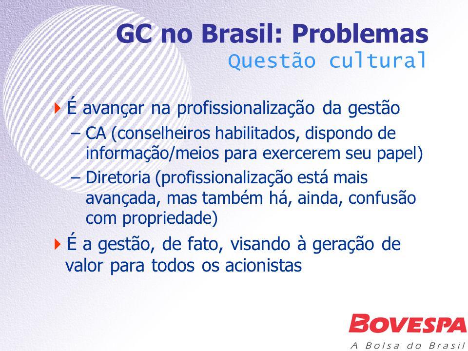 GC no Brasil: Problemas Questão cultural Boa GC é mais que regulamentação: é mudança de atitude da empresa, dos atores envolvidos É mais que implementar itens de uma lista Dimensão do problema cultural: dificuldade de ampliar a adesão de empresas à arbitragem