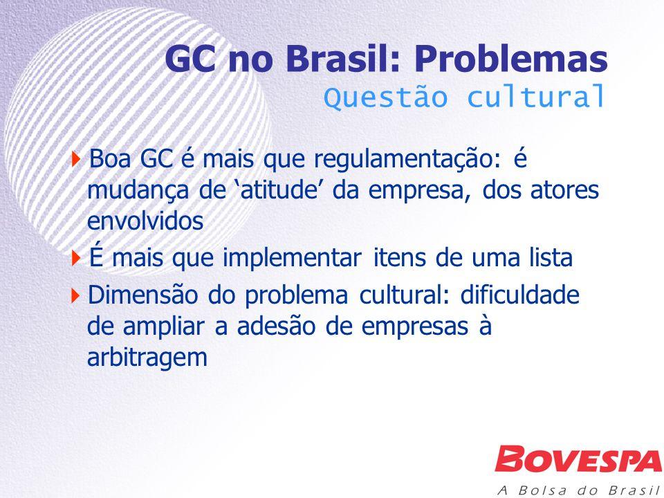 GC no Brasil: Problemas Questão cultural Boa GC é mais que regulamentação: é mudança de atitude da empresa, dos atores envolvidos É mais que implement