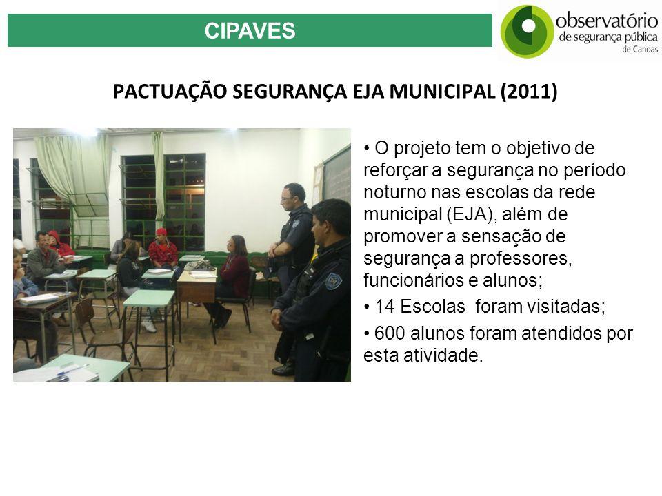 CIPAVES PACTUAÇÃO SEGURANÇA EJA MUNICIPAL (2011) O projeto tem o objetivo de reforçar a segurança no período noturno nas escolas da rede municipal (EJ