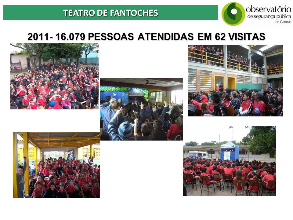 2011- 16.079 PESSOAS ATENDIDAS EM 62 VISITAS TEATRO DE FANTOCHES