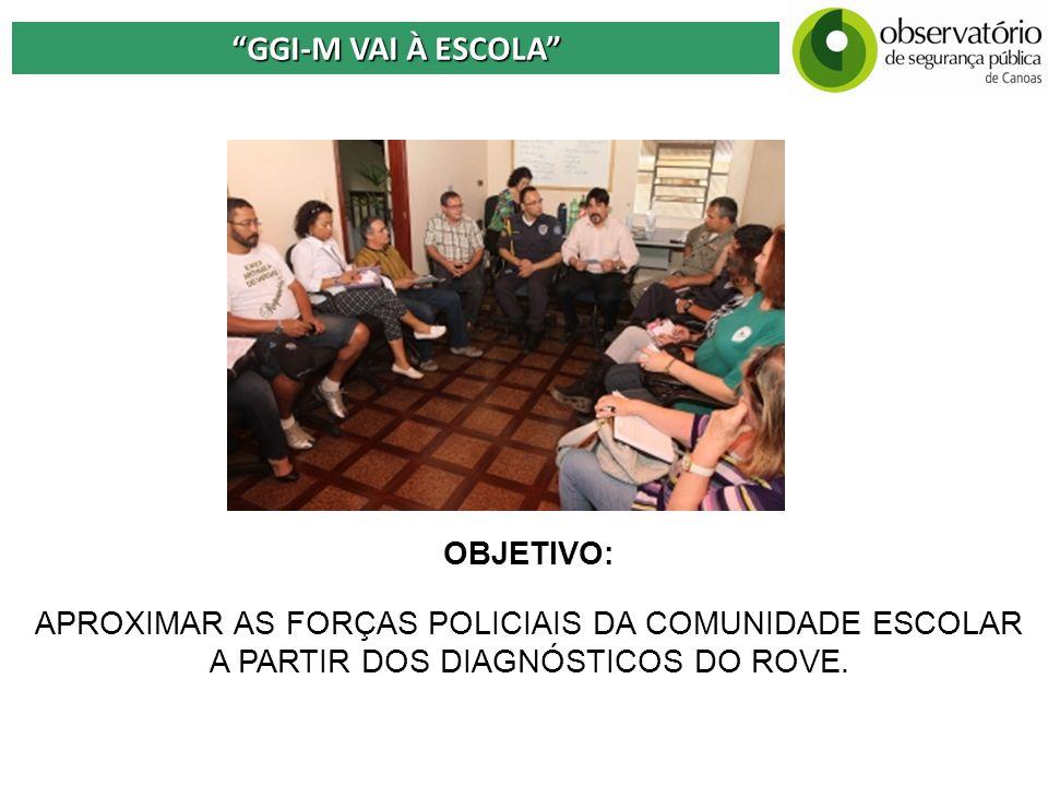 GGI-M VAI À ESCOLA OBJETIVO: APROXIMAR AS FORÇAS POLICIAIS DA COMUNIDADE ESCOLAR A PARTIR DOS DIAGNÓSTICOS DO ROVE.