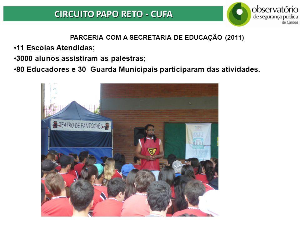 CIRCUITO PAPO RETO - CUFA PARCERIA COM A SECRETARIA DE EDUCAÇÃO (2011) 11 Escolas Atendidas; 3000 alunos assistiram as palestras; 80 Educadores e 30 G
