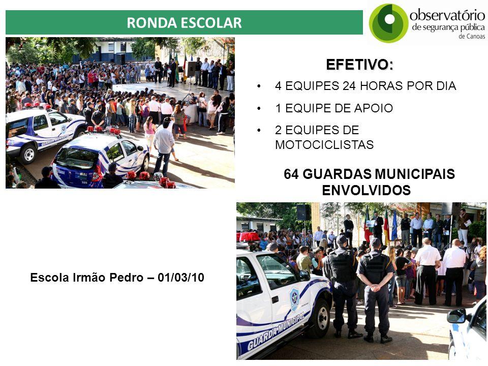 Escola Irmão Pedro – 01/03/10 EFETIVO: 4 EQUIPES 24 HORAS POR DIA 1 EQUIPE DE APOIO 2 EQUIPES DE MOTOCICLISTAS 64 GUARDAS MUNICIPAIS ENVOLVIDOS