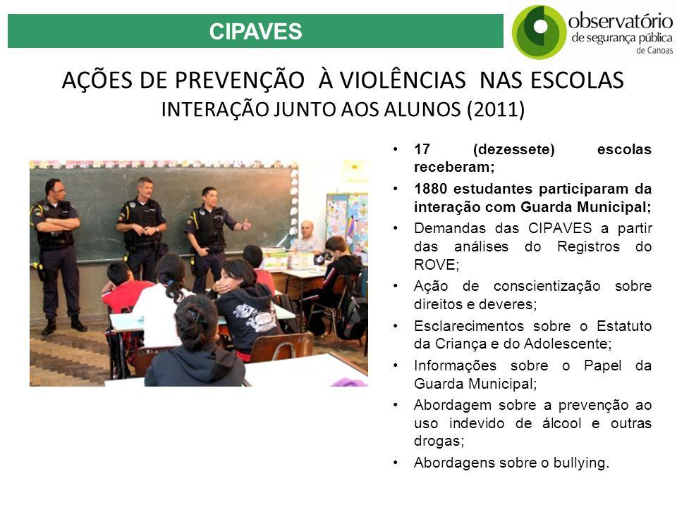 CIPAVES AÇÕES DE PREVENÇÃO À VIOLÊNCIAS NAS ESCOLAS INTERAÇÃO JUNTO AOS ALUNOS (2011) 17 (dezessete) escolas receberam; 1880 estudantes participaram d