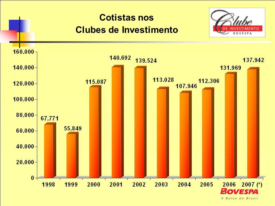 Cotistas nos Clubes de Investimento