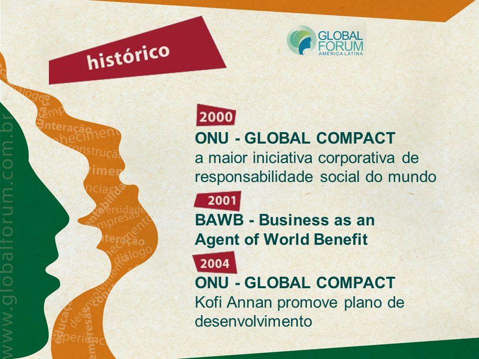 ONU - GLOBAL COMPACT a maior iniciativa corporativa de responsabilidade social do mundo BAWB - Business as an Agent of World Benefit ONU - GLOBAL COMP