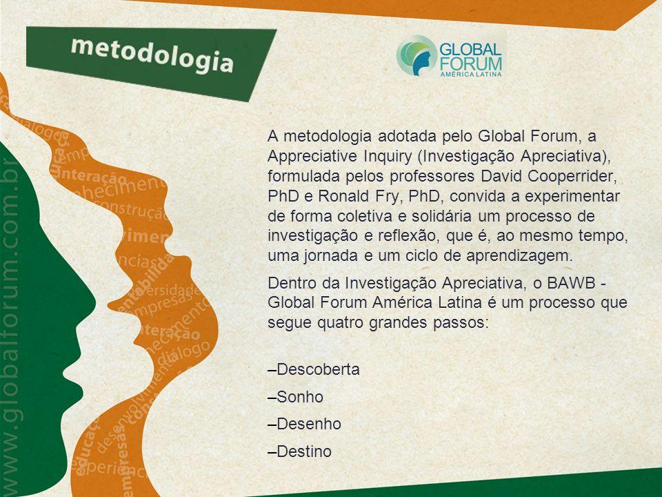 A metodologia adotada pelo Global Forum, a Appreciative Inquiry (Investigação Apreciativa), formulada pelos professores David Cooperrider, PhD e Ronal