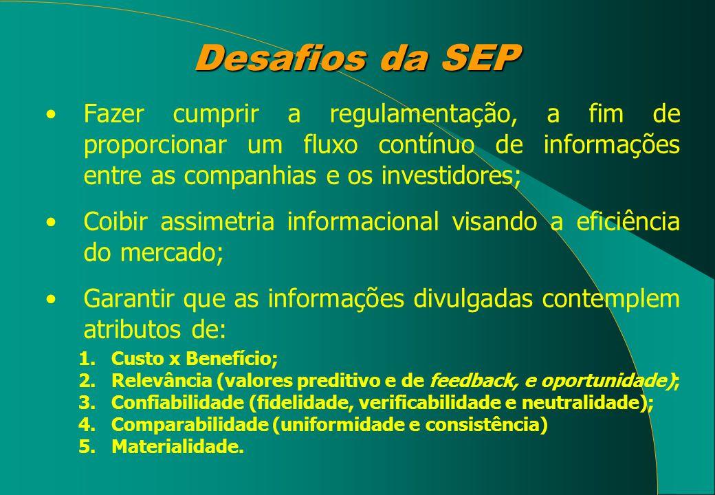 Desafios da SEP Fazer cumprir a regulamentação, a fim de proporcionar um fluxo contínuo de informações entre as companhias e os investidores; Coibir a