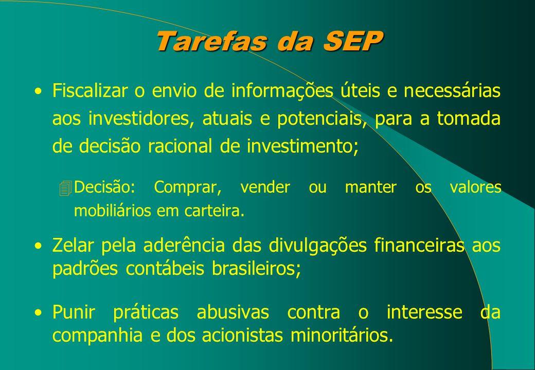 Tarefas da SEP Fiscalizar o envio de informações úteis e necessárias aos investidores, atuais e potenciais, para a tomada de decisão racional de inves