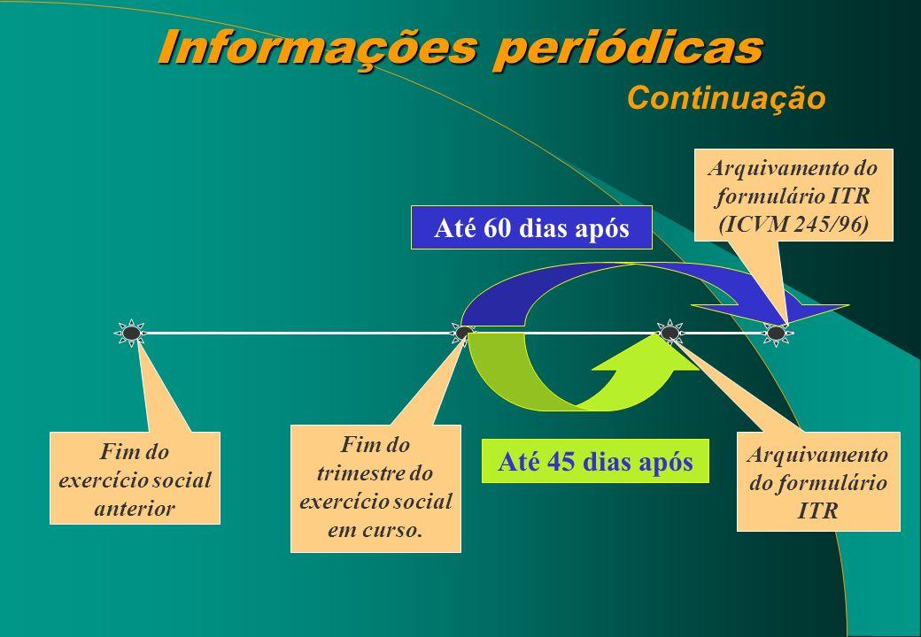 Informações periódicas Informações periódicas Continuação Fim do exercício social anterior Fim do trimestre do exercício social em curso. Até 45 dias