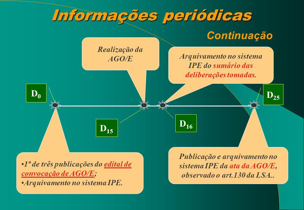 Informações periódicas Informações periódicas Continuação 1ª de três publicações do edital de convocação de AGO/E; Arquivamento no sistema IPE. Arquiv