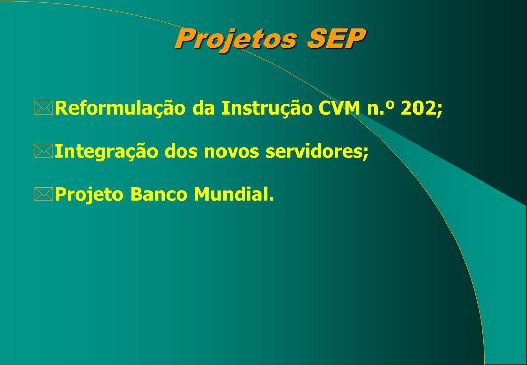 Projetos SEP *Reformulação da Instrução CVM n.º 202; *Integração dos novos servidores; *Projeto Banco Mundial.
