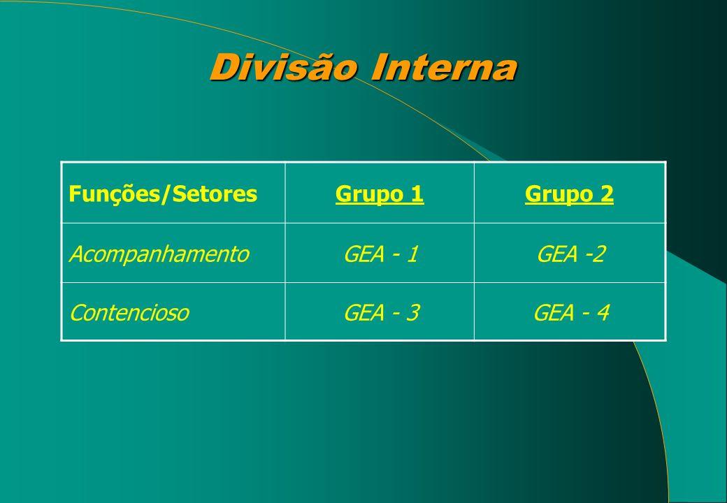 Divisão Interna Funções/SetoresGrupo 1Grupo 2 AcompanhamentoGEA - 1GEA -2 ContenciosoGEA - 3GEA - 4