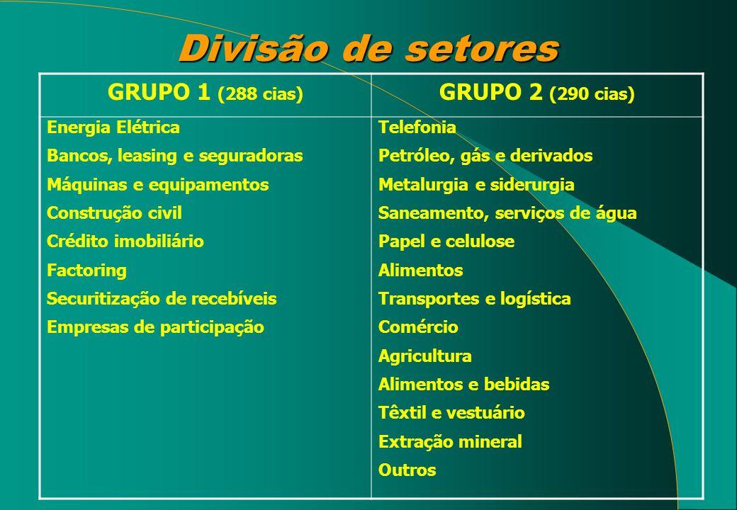 Divisão de setores GRUPO 1 (288 cias) GRUPO 2 (290 cias) Energia Elétrica Bancos, leasing e seguradoras Máquinas e equipamentos Construção civil Crédi