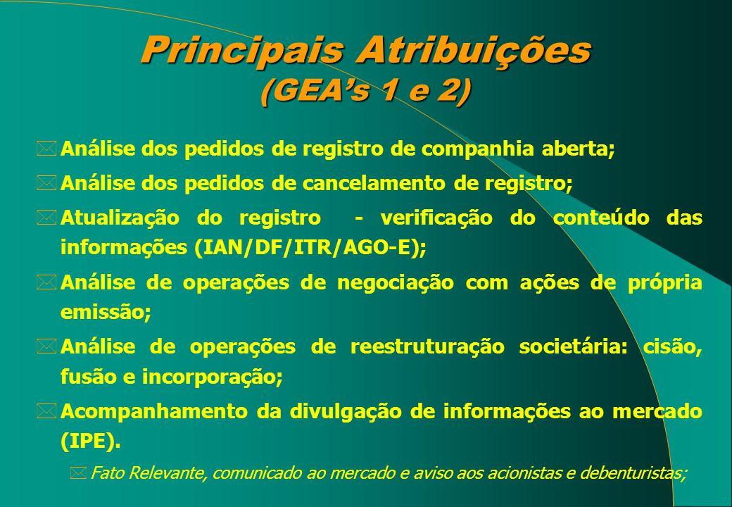 Principais Atribuições (GEAs 1 e 2) *Análise dos pedidos de registro de companhia aberta; *Análise dos pedidos de cancelamento de registro; *Atualizaç