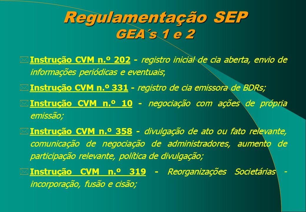 Regulamentação SEP GEA´s 1 e 2 *Instrução CVM n.º 202 - registro inicial de cia aberta, envio de informações periódicas e eventuais; *Instrução CVM n.