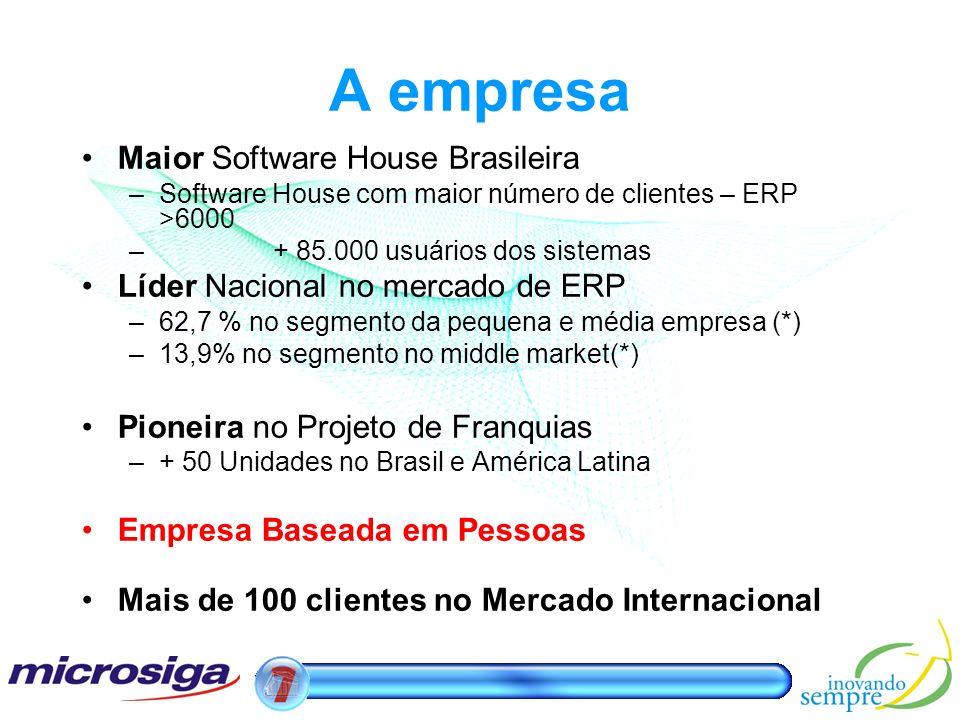 A empresa Maior Software House Brasileira –Software House com maior número de clientes – ERP >6000 –+ 85.000 usuários dos sistemas Líder Nacional no m