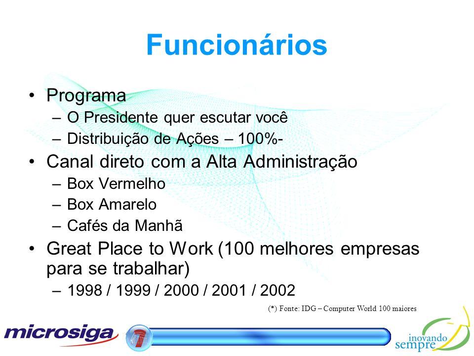 Funcionários Programa –O Presidente quer escutar você –Distribuição de Ações – 100%- Canal direto com a Alta Administração –Box Vermelho –Box Amarelo