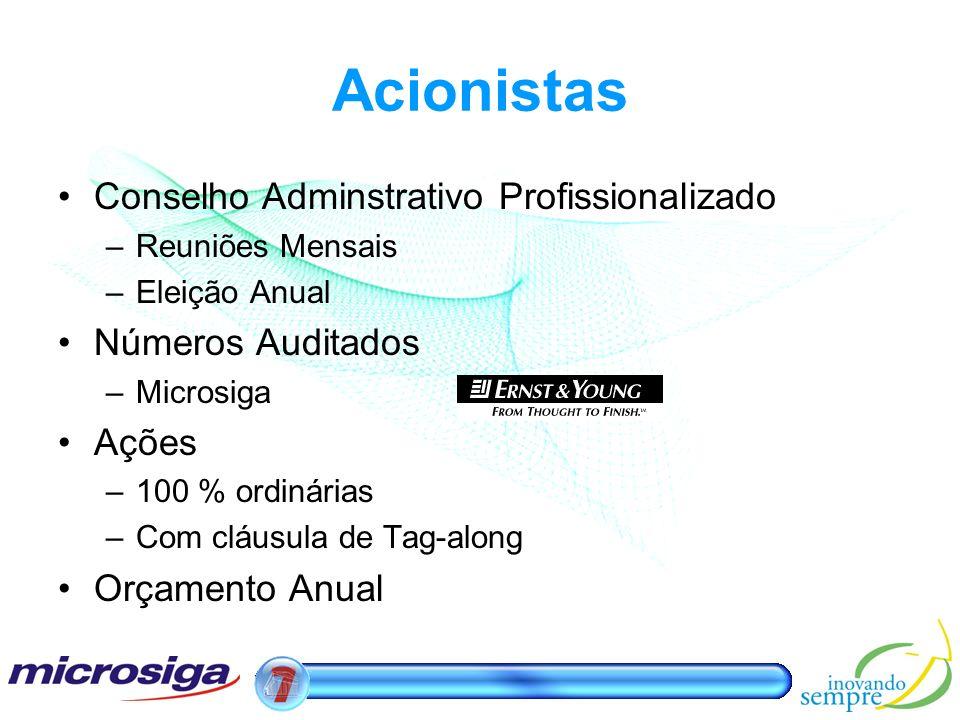 Acionistas Conselho Adminstrativo Profissionalizado –Reuniões Mensais –Eleição Anual Números Auditados –Microsiga Ações –100 % ordinárias –Com cláusul