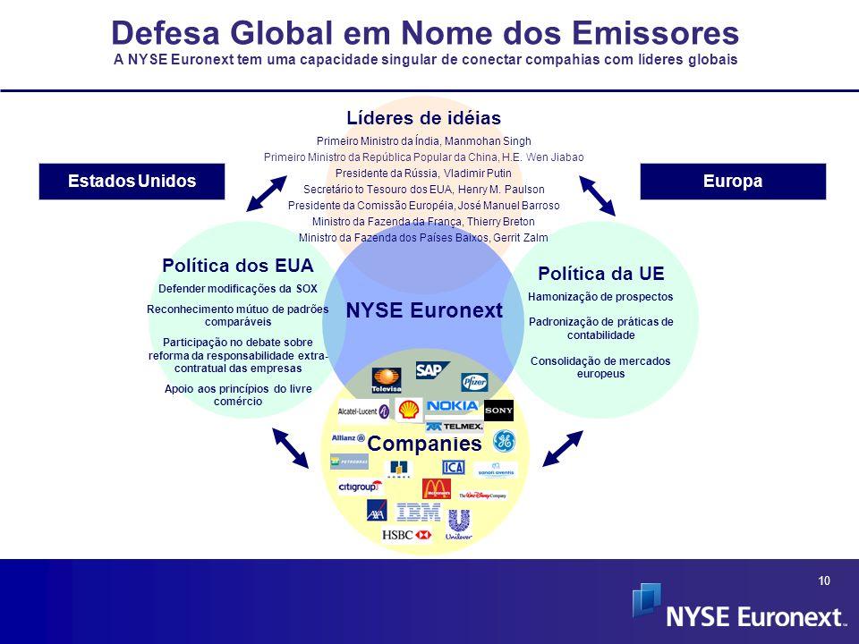 10 Defesa Global em Nome dos Emissores A NYSE Euronext tem uma capacidade singular de conectar compahias com líderes globais Líderes de idéias Primeir