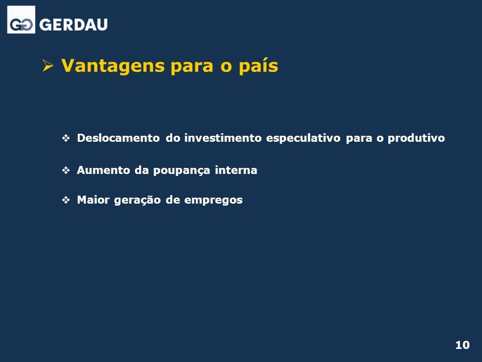 10 Deslocamento do investimento especulativo para o produtivo Aumento da poupança interna Maior geração de empregos Vantagens para o país