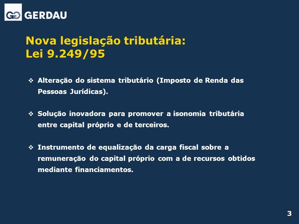 Nova legislação tributária: Lei 9.249/95 Alteração do sistema tributário (Imposto de Renda das Pessoas Jurídicas).