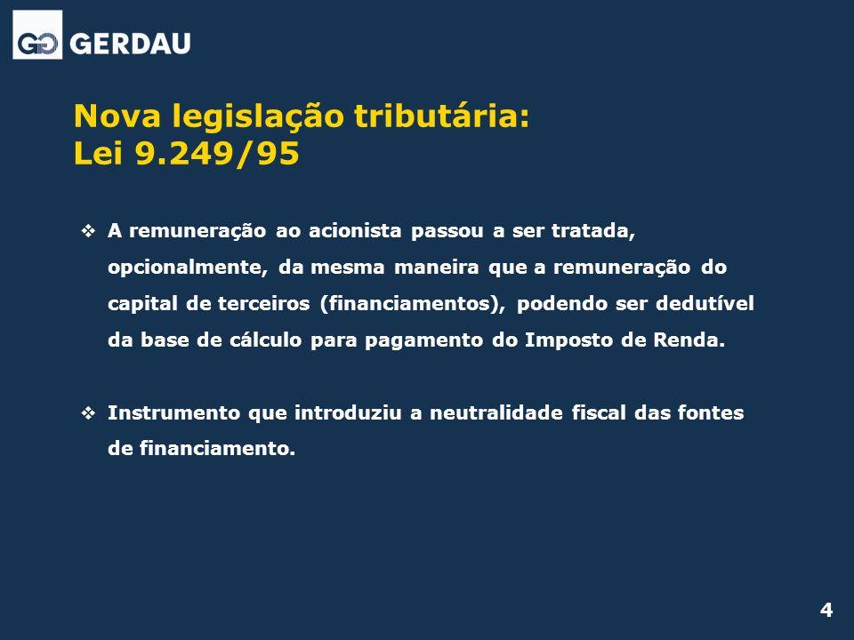 Nova legislação tributária: Lei 9.249/95 A remuneração ao acionista passou a ser tratada, opcionalmente, da mesma maneira que a remuneração do capital de terceiros (financiamentos), podendo ser dedutível da base de cálculo para pagamento do Imposto de Renda.