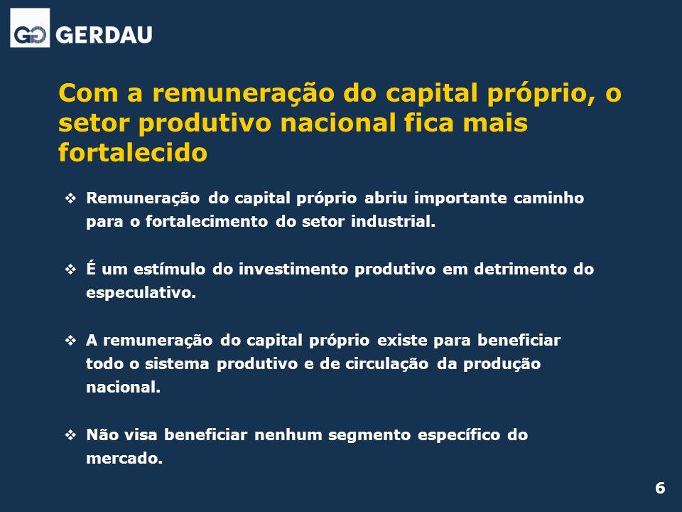 6 Com a remuneração do capital próprio, o setor produtivo nacional fica mais fortalecido Remuneração do capital próprio abriu importante caminho para o fortalecimento do setor industrial.
