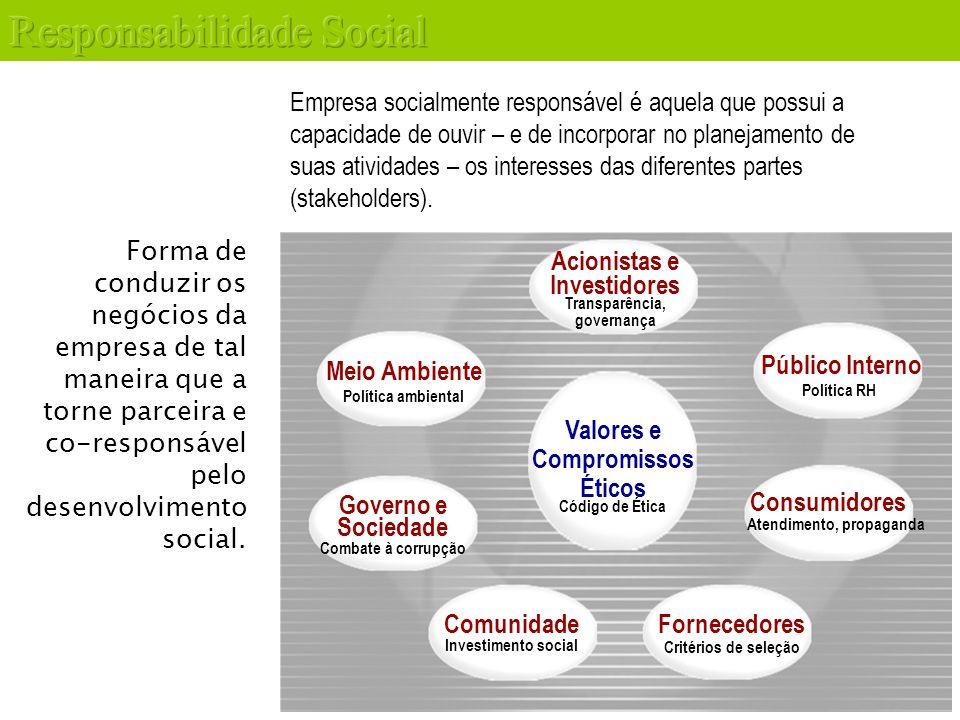 17 Empresa socialmente responsável é aquela que possui a capacidade de ouvir – e de incorporar no planejamento de suas atividades – os interesses das