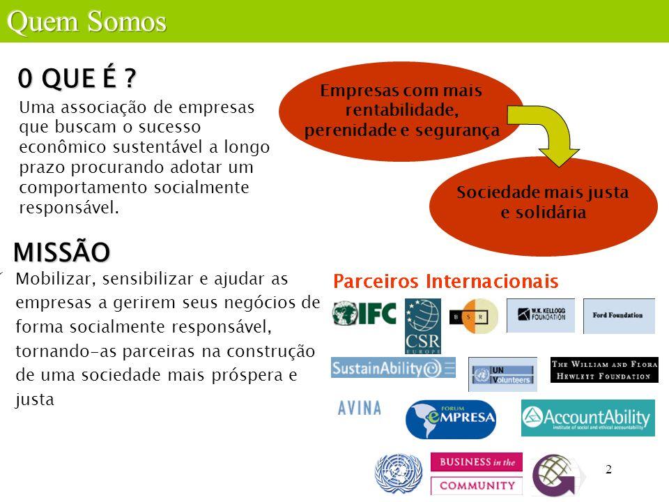 13 Empresa FuncionáriosFornecedores Sociedade Civil Investidores Meio Ambiente A empresa faz parte, é um dos nós, de uma grande rede, de uma comunidade, tanto em nível global quanto local.