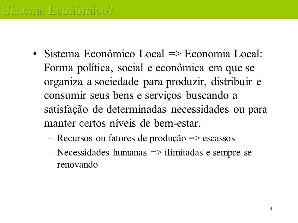 4 Sistema Econômico Local => Economia Local: Forma política, social e econômica em que se organiza a sociedade para produzir, distribuir e consumir se