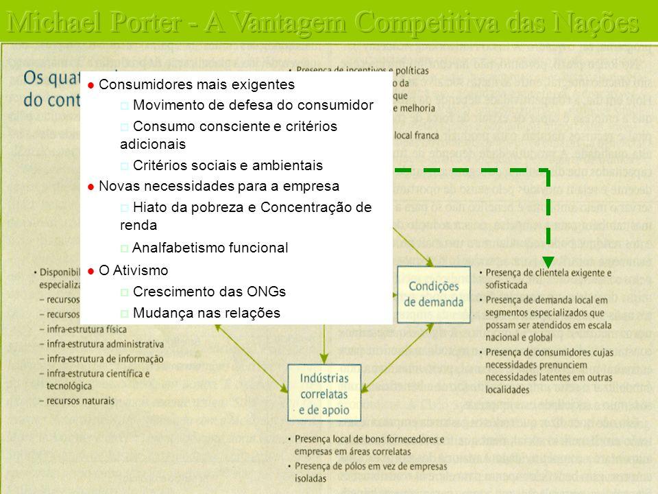 8 l Consumidores mais exigentes o Movimento de defesa do consumidor o Consumo consciente e critérios adicionais o Critérios sociais e ambientais l Nov