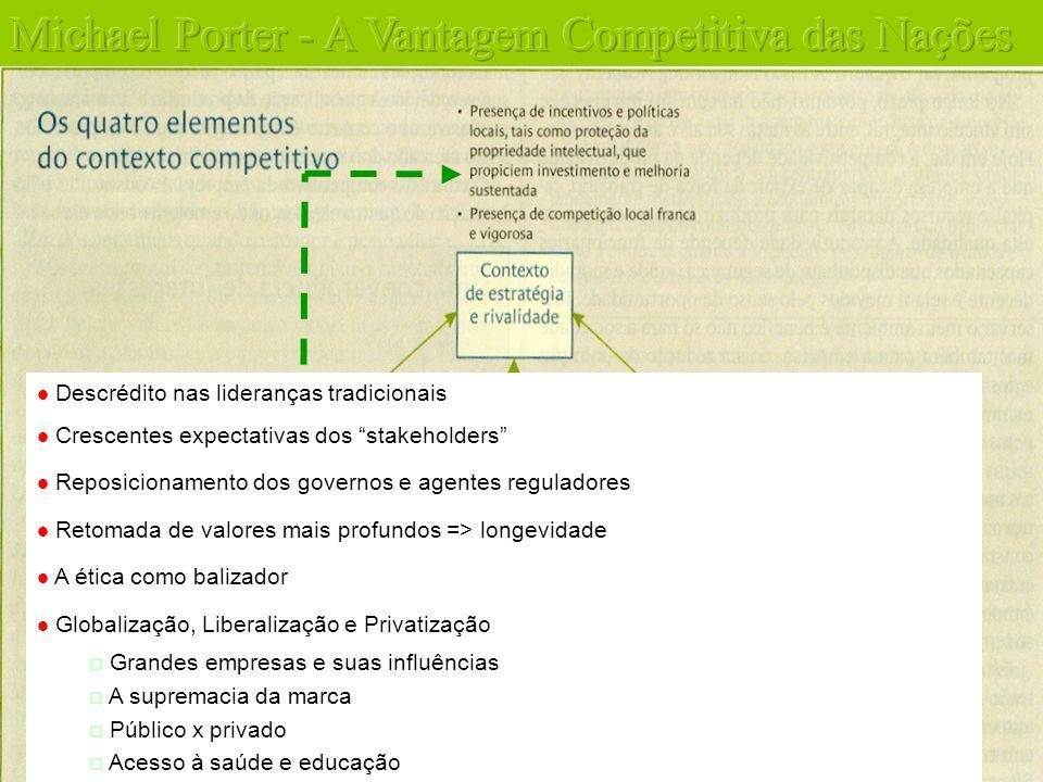 9 l Descrédito nas lideranças tradicionais l Crescentes expectativas dos stakeholders l Reposicionamento dos governos e agentes reguladores l Retomada