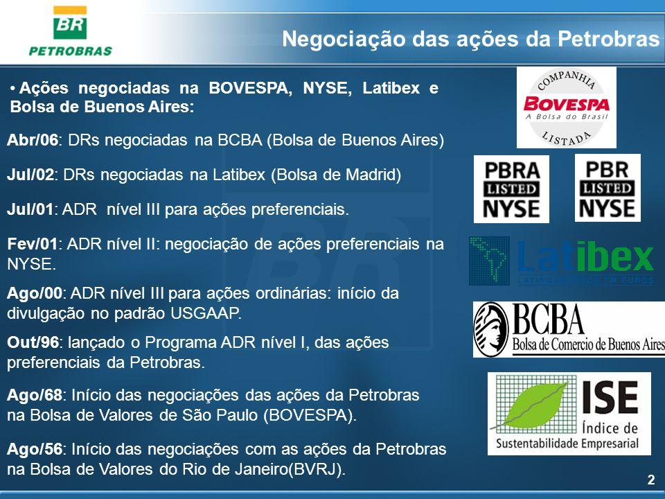 2 Out/96: lançado o Programa ADR nível I, das ações preferenciais da Petrobras. Fev/01: ADR nível II: negociação de ações preferenciais na NYSE. Jul/0