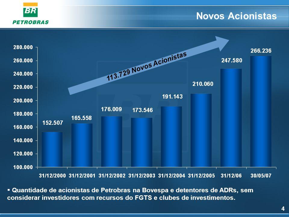 4 Novos Acionistas Quantidade de acionistas de Petrobras na Bovespa e detentores de ADRs, sem considerar investidores com recursos do FGTS e clubes de